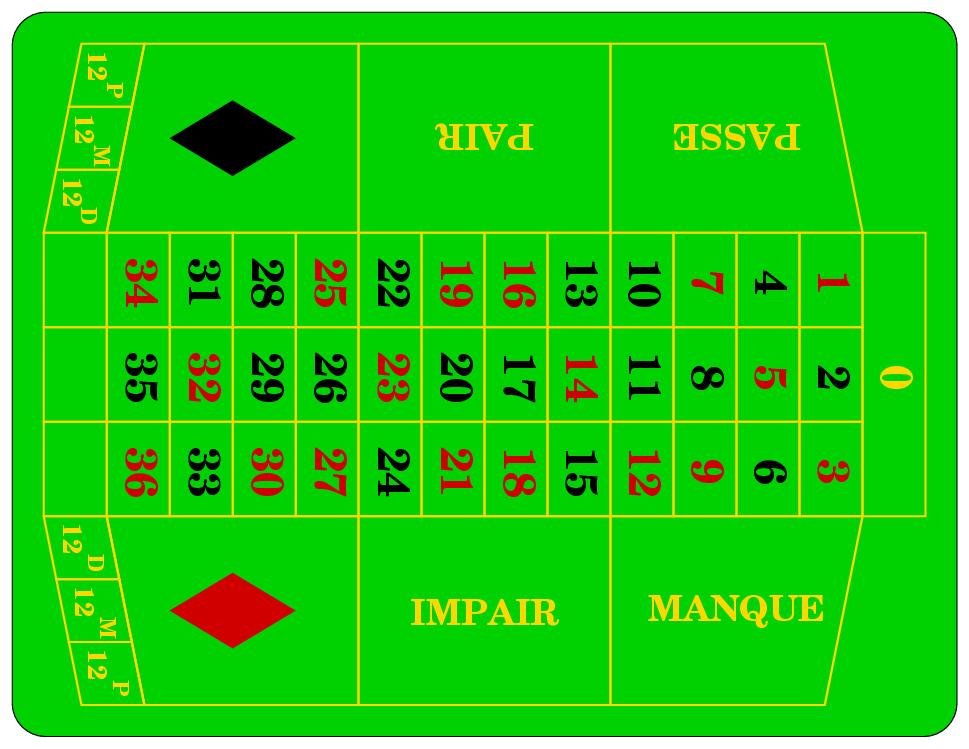 Spielen sie Französisches Roulette Online bei Casino.com Österreich